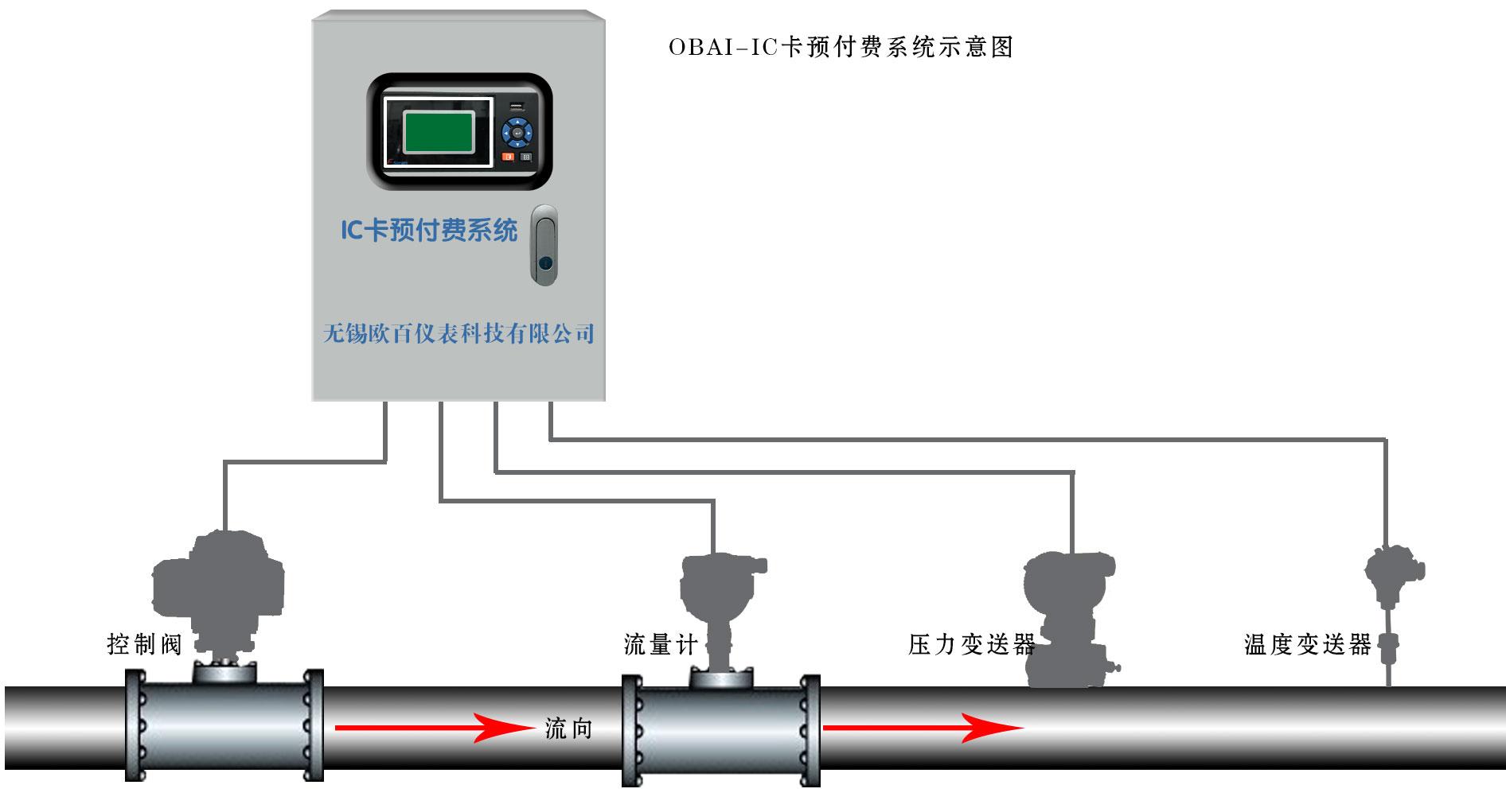 热力公司ICk预付费系统图0601.jpg